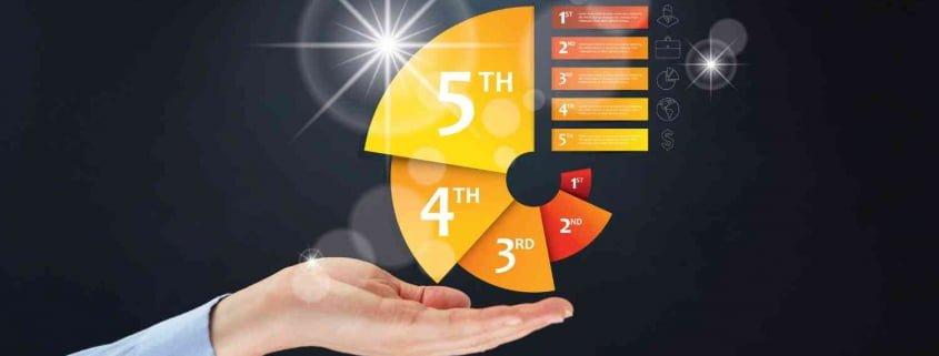 Dijamin, 5 Cara Membuat Infografis Menarik Penghasil Backlink!